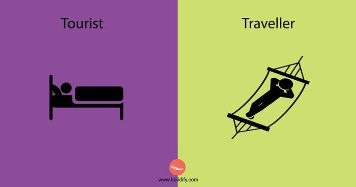 Tourist or a Traveler?1