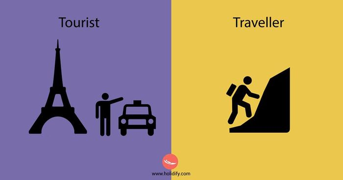 Tourist or a Traveler?11