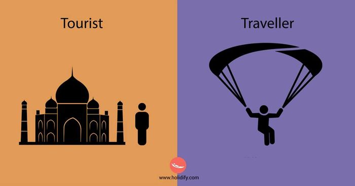 Tourist or a Traveler?13