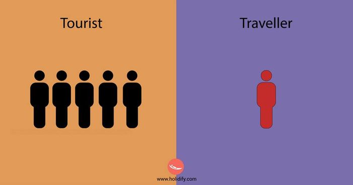 Tourist or a Traveler?14