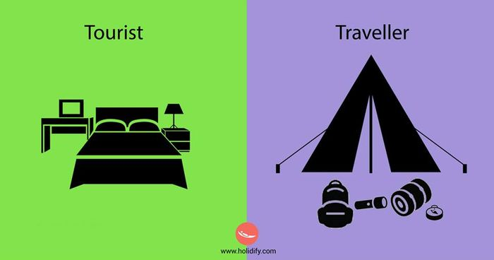 Tourist or a Traveler?15