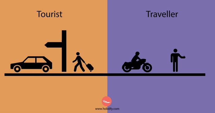 Tourist or a Traveler?6